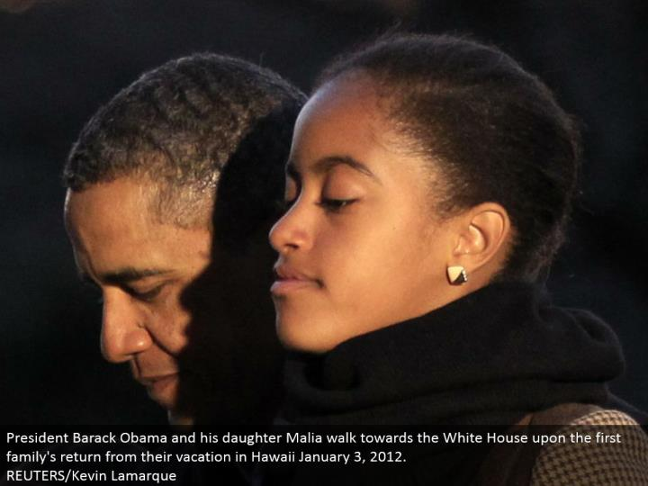 President Barack Obama and his girl Malia walk towards the White House upon the principal family's arrival from their get-away in Hawaii January 3, 2012.  REUTERS/Kevin Lamarque
