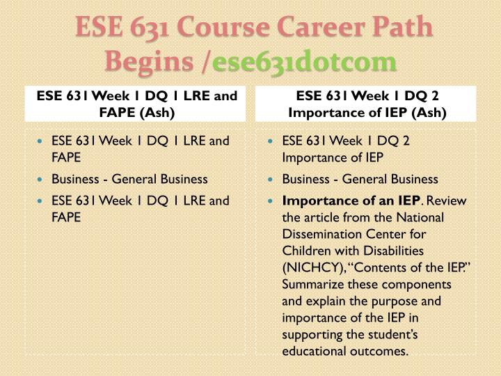 ESE 631 Week 1 DQ 1 LRE and FAPE (Ash)