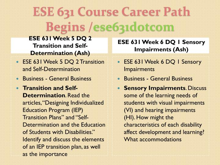 ESE 631 Week 5 DQ 2 Transition and Self-Determination (Ash)
