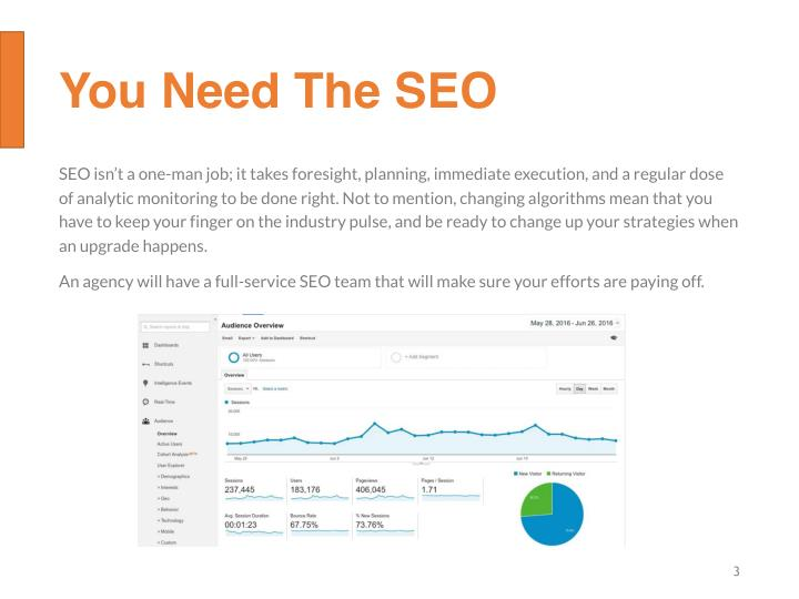 You Need The SEO