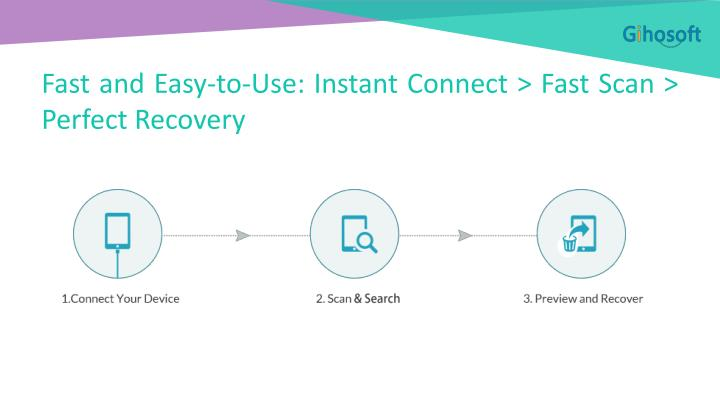 Fast and Easy-to-Use: Instant Connect > Fast Scan > Perfect Recovery