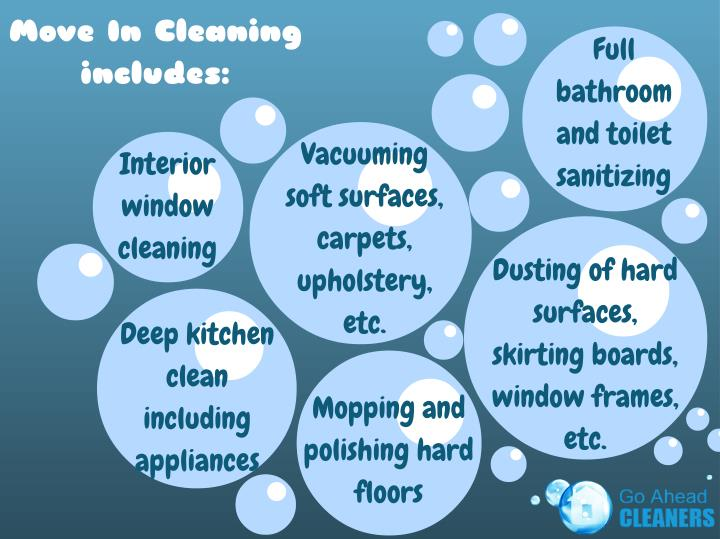 Move In Cleaning