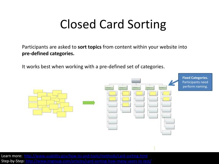 Closed Card Sorting