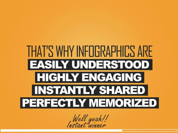 THAT'S WHY INFOGRAPHICS ARE