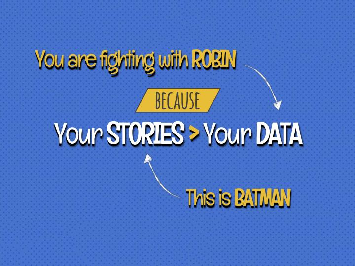 You are fighting with ROBIN