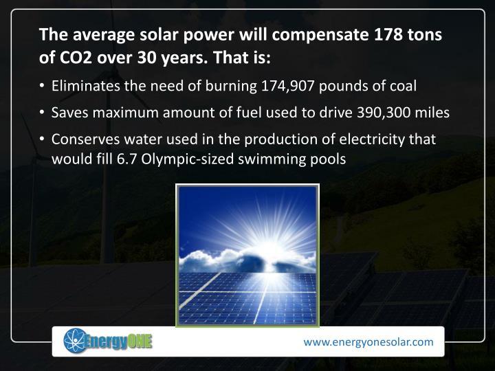 The average solar power will compensate 178 tons of CO2 over 30 years. That is: