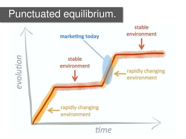 Punctuated equilibrium.