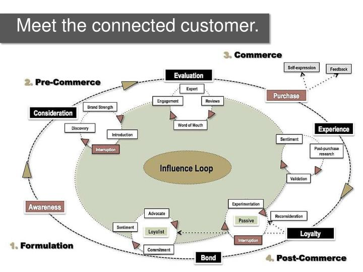 Meet the connected customer.