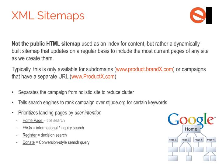 Not the public HTML sitemap