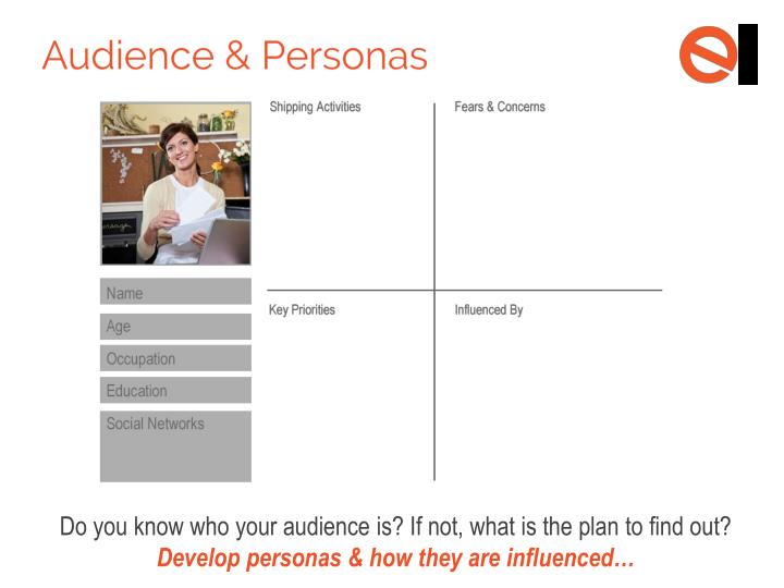 Do you know who your audience is? If not, what is the plan to find out?