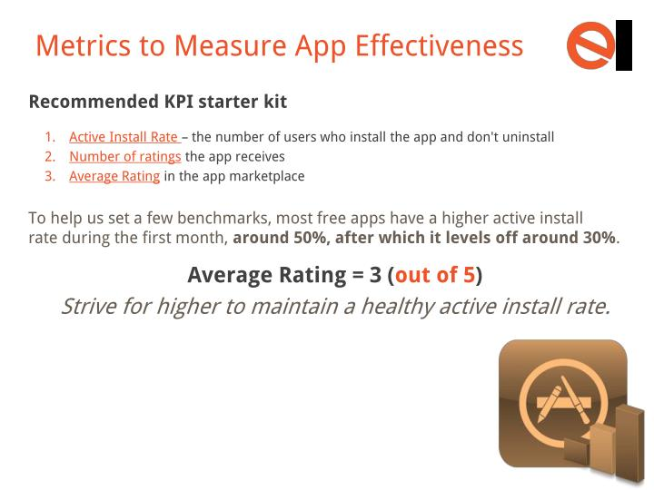 Metrics to Measure App Effectiveness