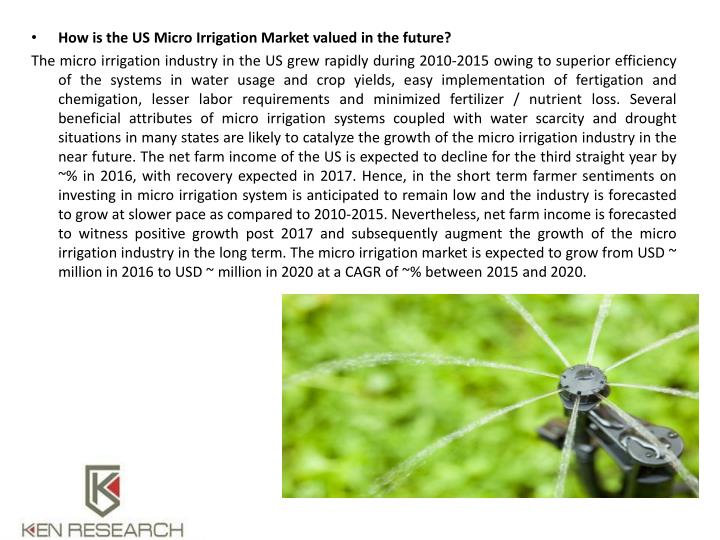 How is the US Micro Irrigation Market valued in the future