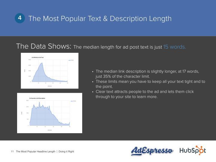 The Most Popular Text & Description Length