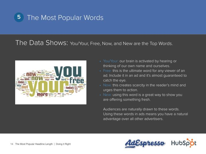 The Most Popular Words