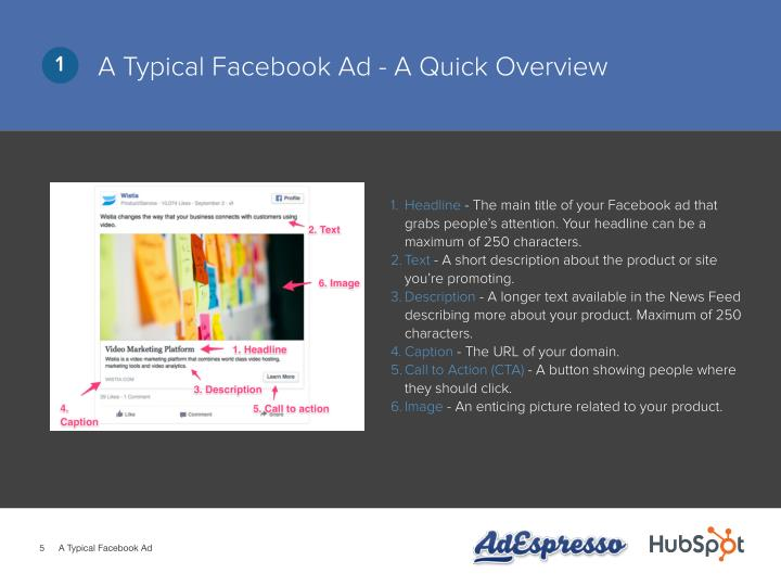 A Typical Facebook Ad - A Quick Overview
