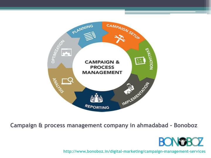 Campaign & process management company in ahmadabad - Bonoboz