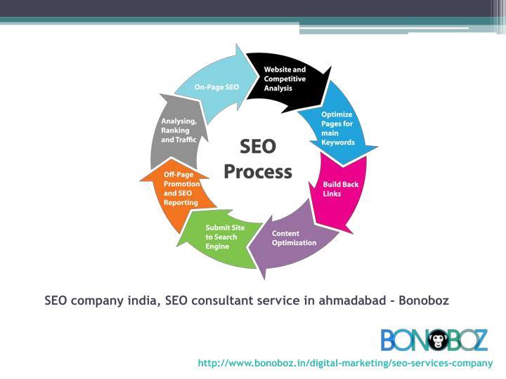 SEO company india, SEO consultant service in ahmadabad - Bonoboz