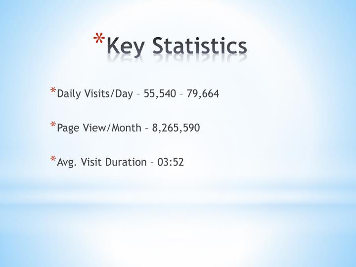 Daily Visits/Day – 55,540 – 79,664
