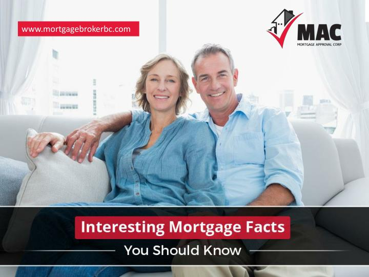 Interesting mortgage facts you should know