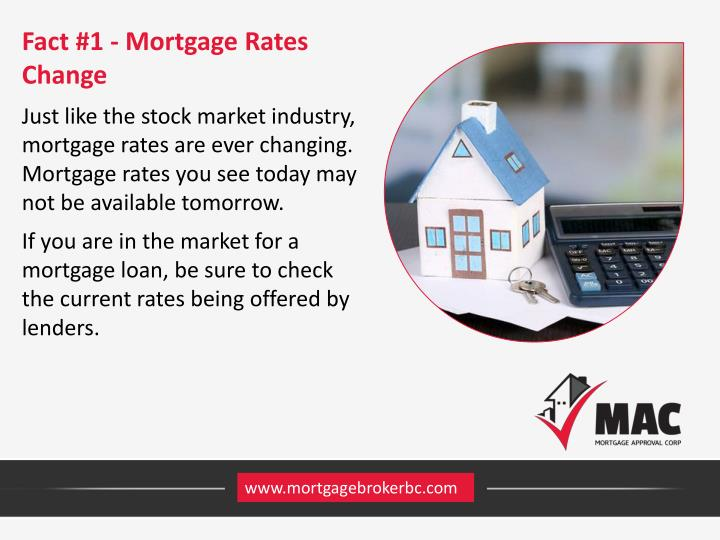 Fact #1 - Mortgage Rates Change