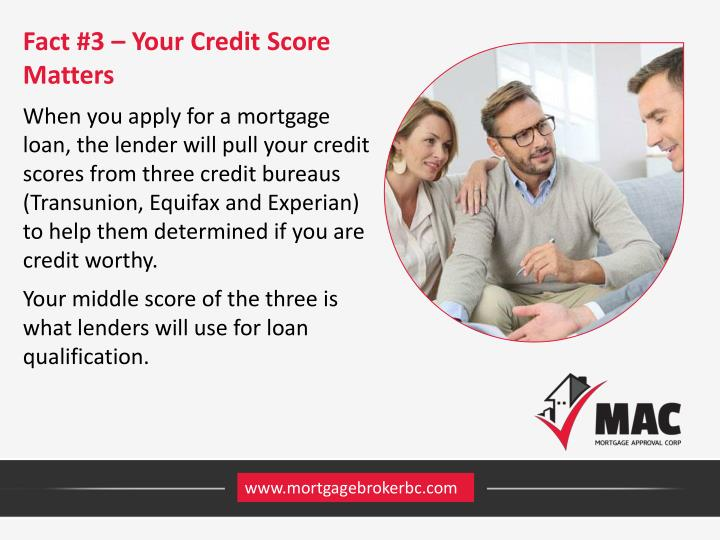 Fact #3 – Your Credit Score Matters
