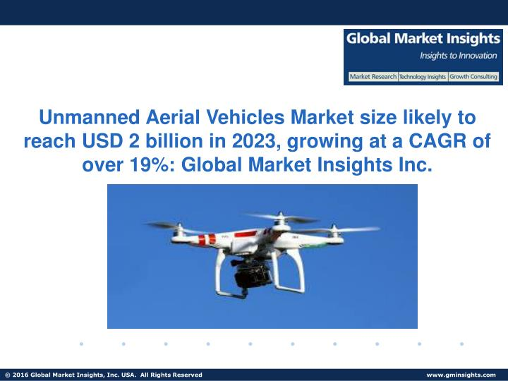 Unmanned Aerial Vehicles Market size