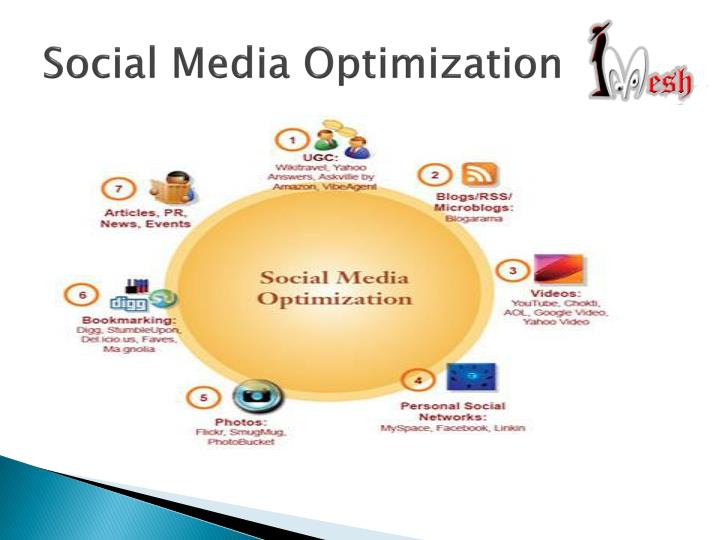 Social media optimization1
