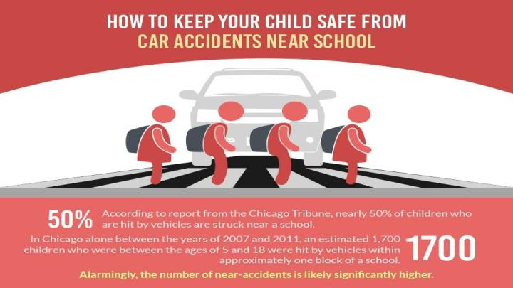 How to keep your child safe from car accidents near school