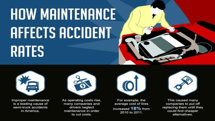 How maintenance affects accident rates
