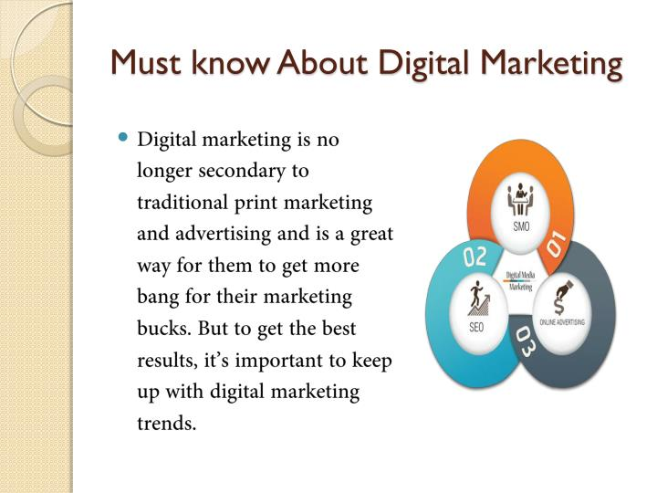 Must know About Digital Marketing