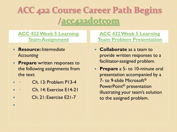 acc 422 week 2 learning team Acc 422 week 4 learning team assignment week 4 complete the following individually and discuss your individual answers as a team: problem 10-4, p 543 problem 10-6, p 544.