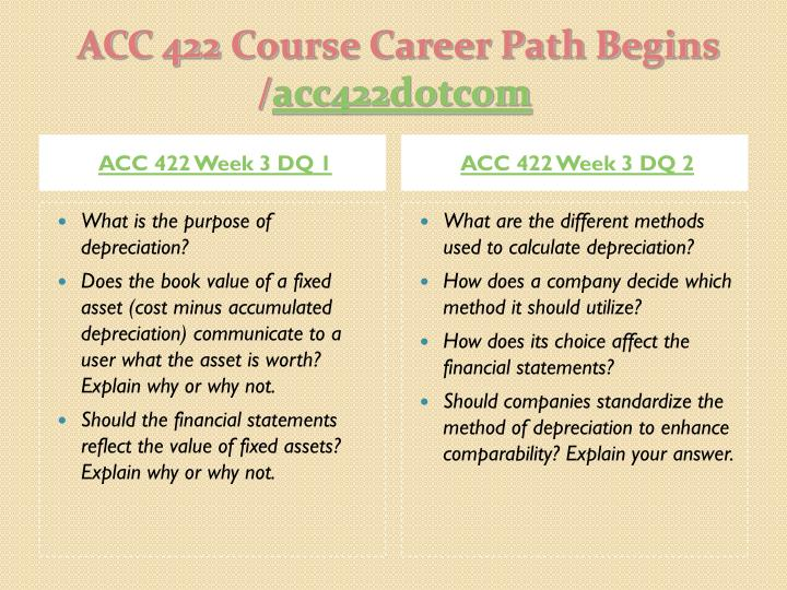 wk1 team reflection acc 422 Home » downloads » fin 571 » fin 571 week 2 learning team reflection about the product type your course/class codeexam acc,acc 205.