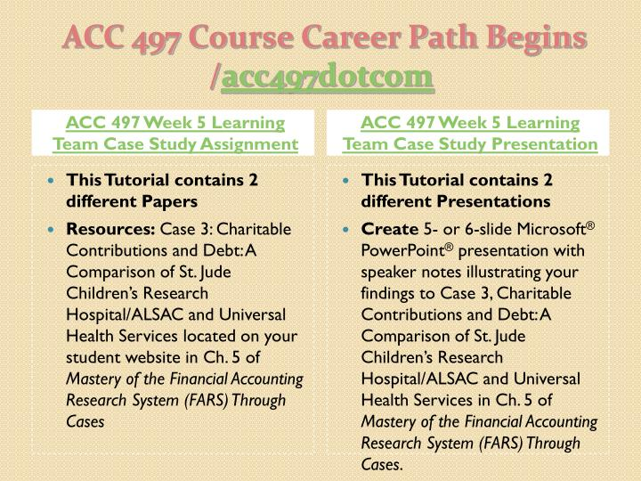 ACC 497 Week 5 Learning Team Case Study Assignment