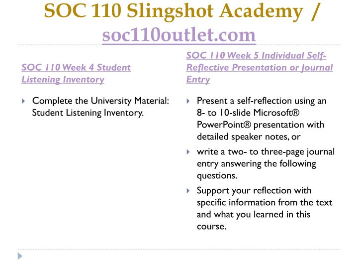 soc 110 complete course soc110 complete course Soc 110 seattle central community college 2 instructor responsibilities i will provide you with a course schedule i will not make large adjustments without consulting.