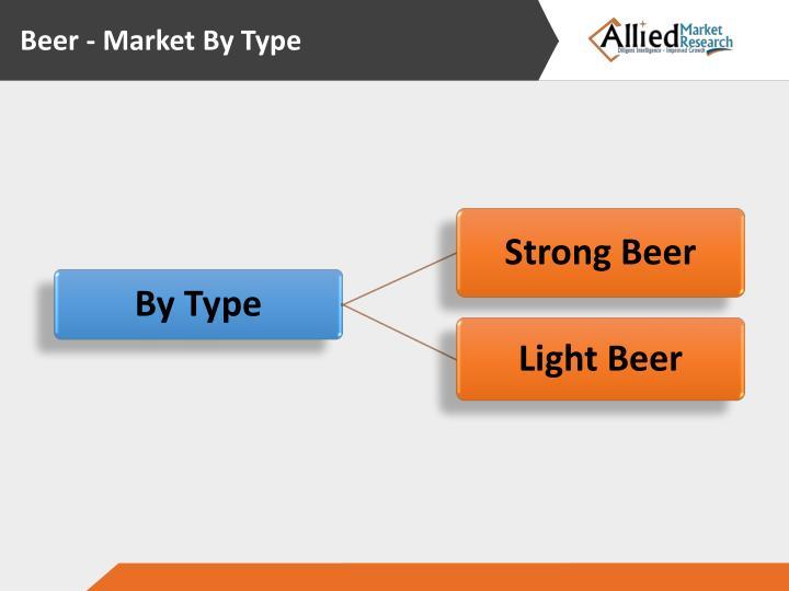 Global Beer Industry Market Research Report