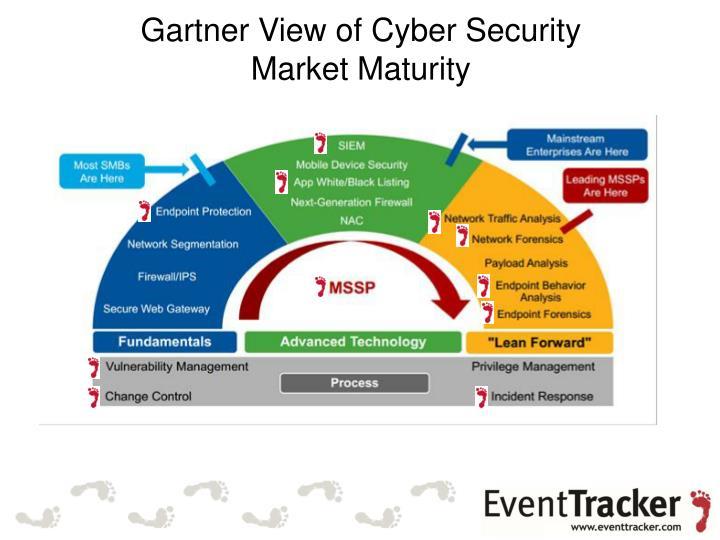 Information security maturity model gartner