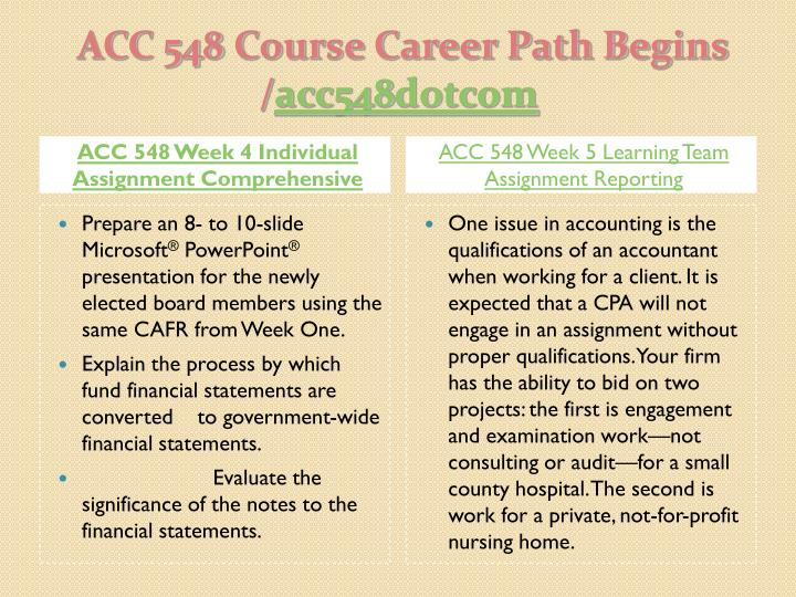ACC 548 Week 4 Individual Assignment Comprehensive