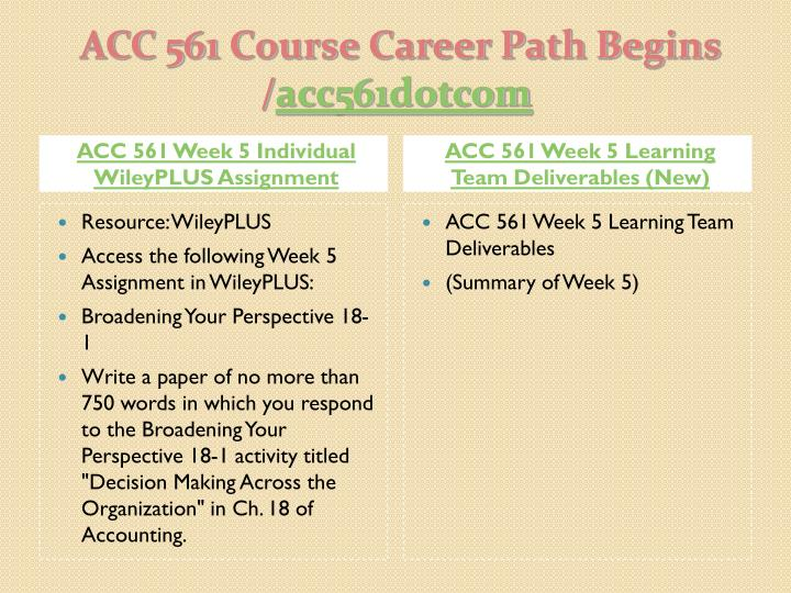 ACC 561 Week 5 Individual WileyPLUS Assignment