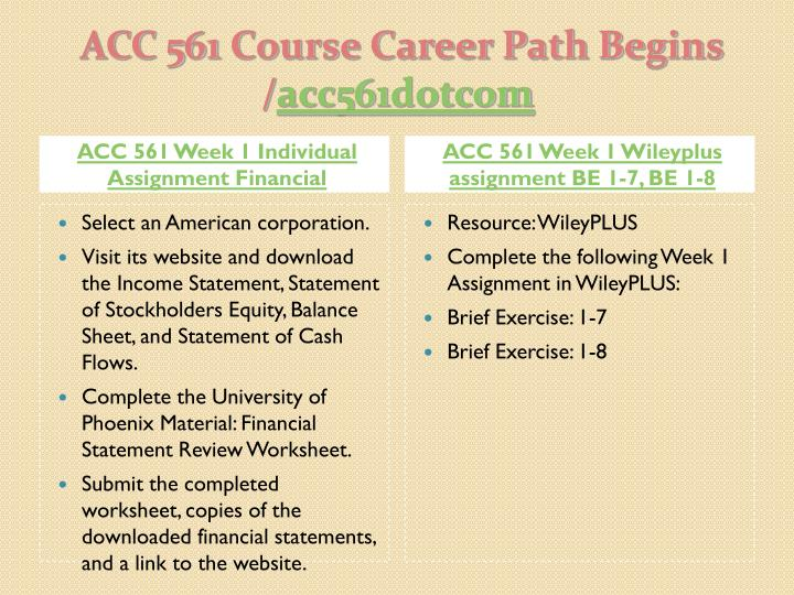 ACC 561 Week 1 Individual Assignment Financial
