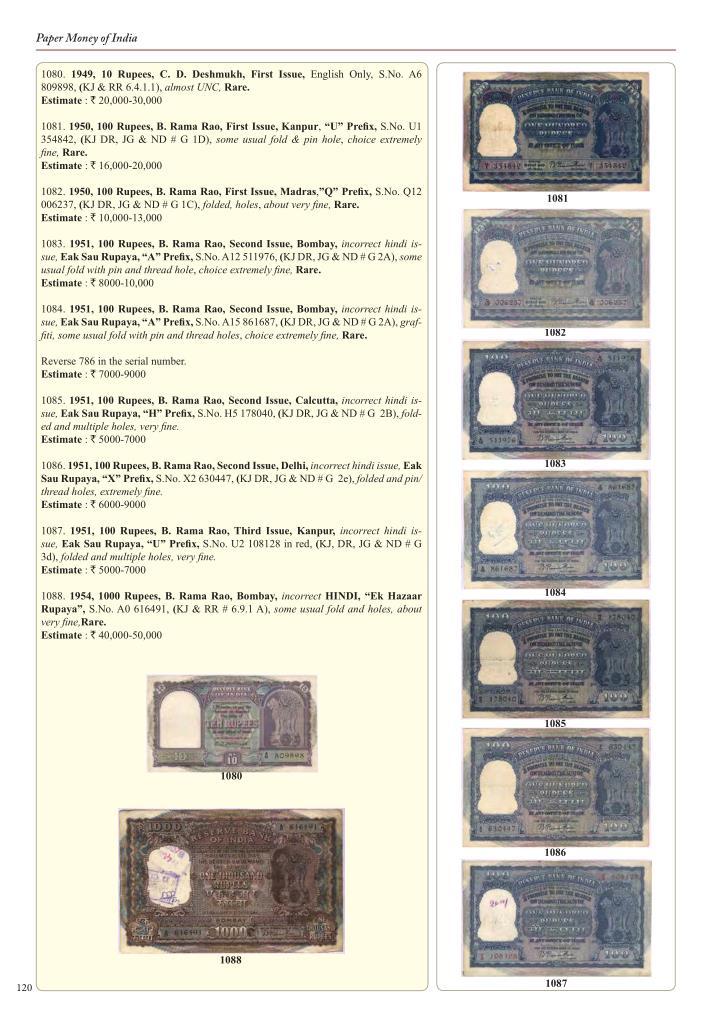 Paper Money of India