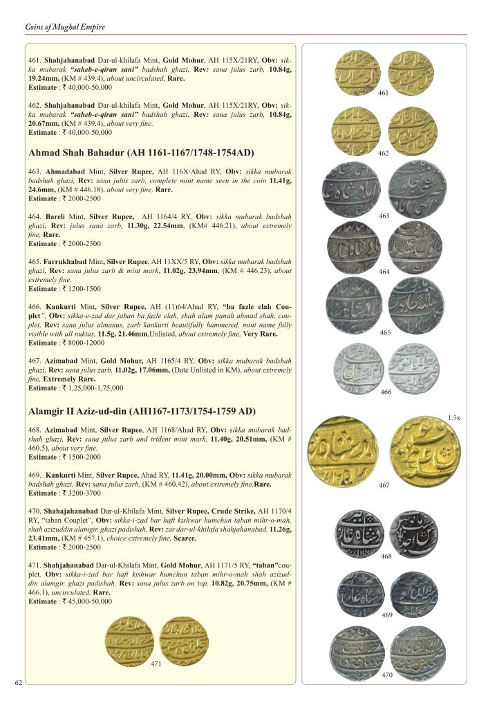 Coins of Mughal Empire