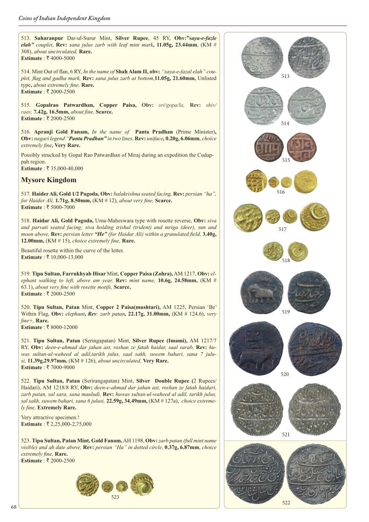 Coins of Indian Independent Kingdom