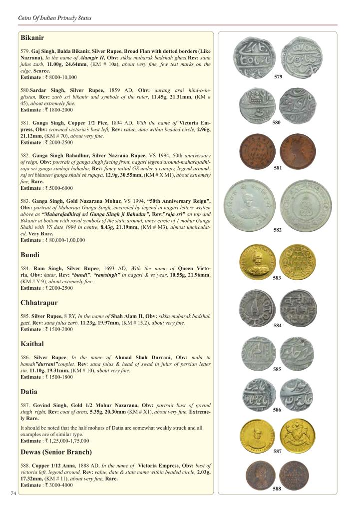 Coins Of Indian Princely States