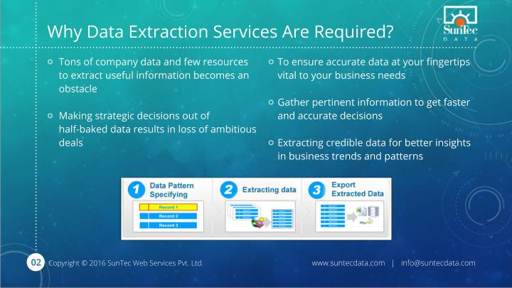 Quality data extraction can be a challenge without a suitable partner