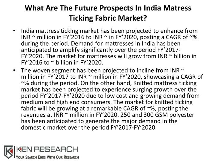 What Are The Future Prospects In India