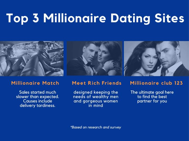 Best dating site for wealthy singles