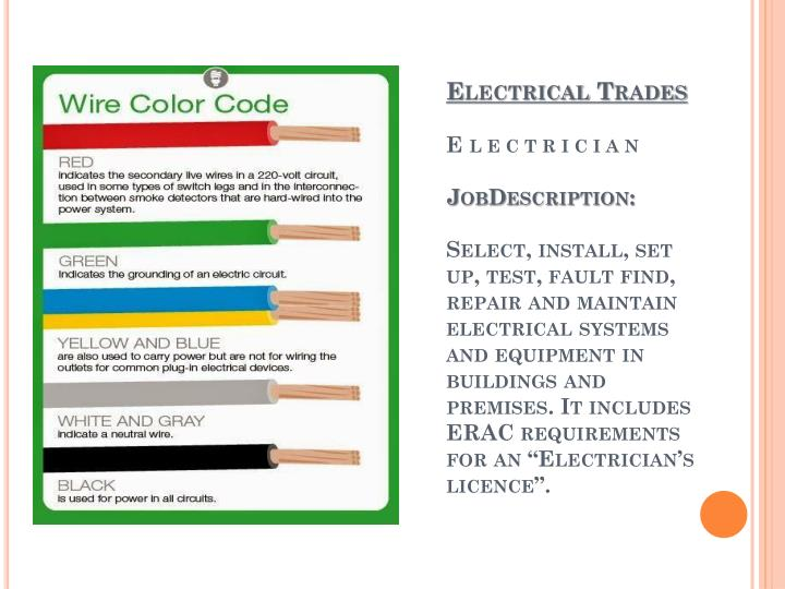 Ppt Electrical Apprenticeships Brisbane Powerpoint