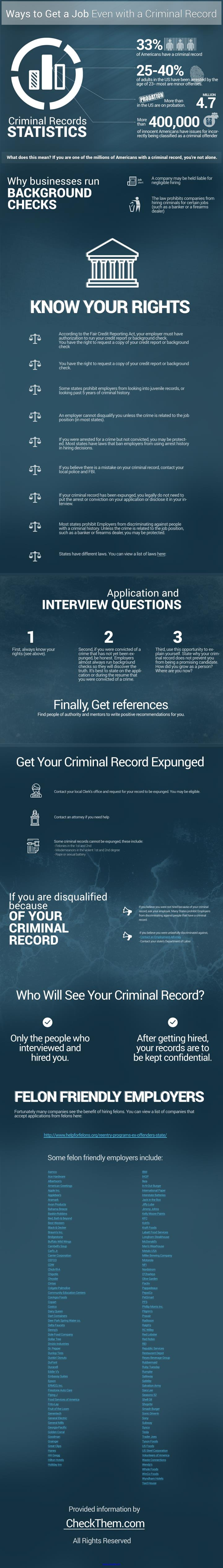 how to get a job with a criminal record australia