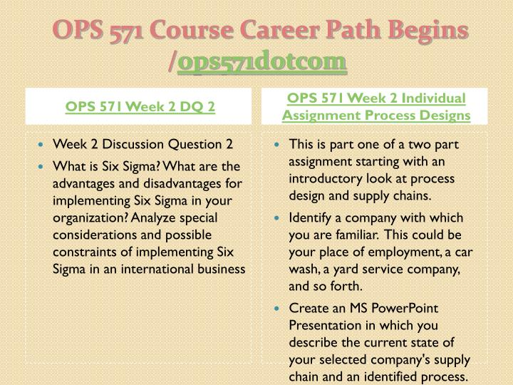 UOP Ops/571 Week 2 Reflections Paper
