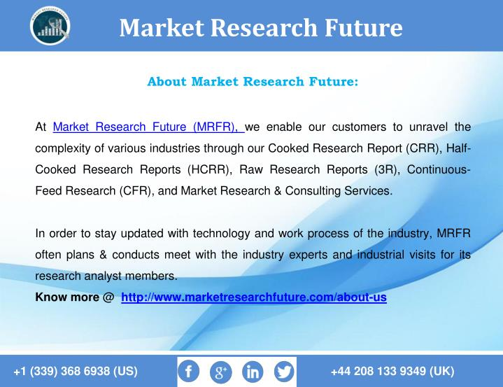 Market Research Future